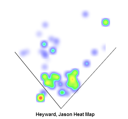 Jason Heyward Heatmap